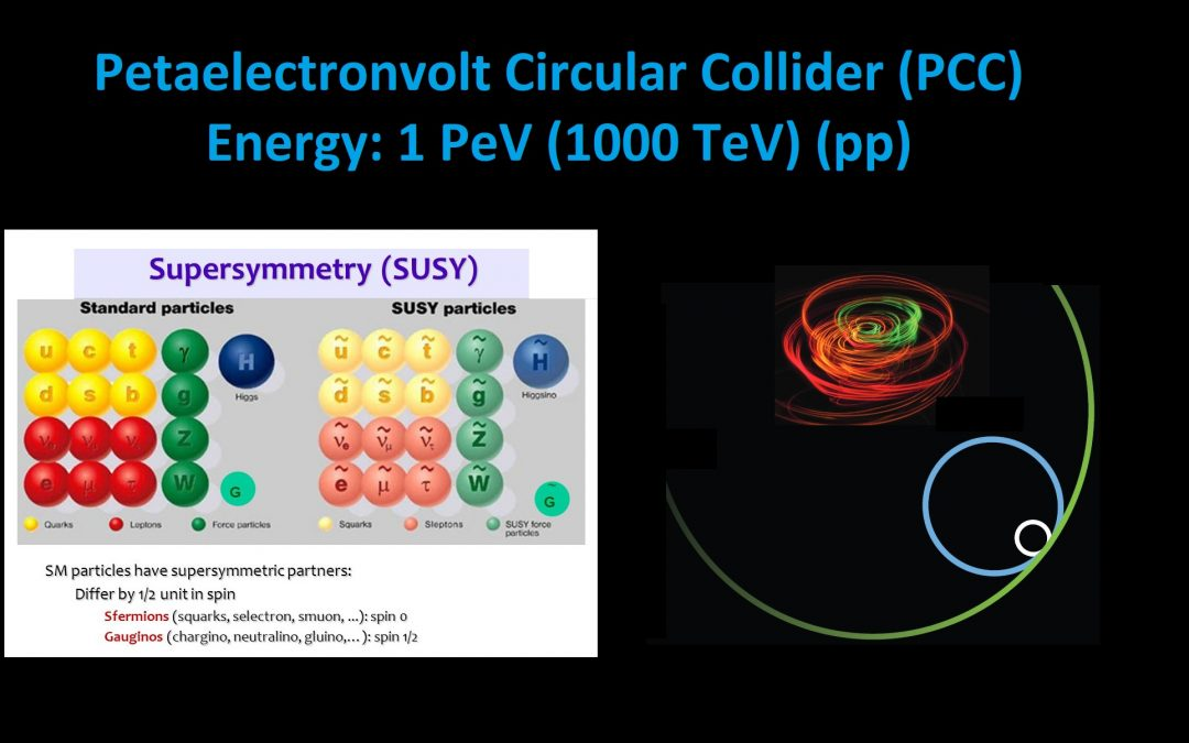 The Petaelectronvolt Circular Collider to Discover the Supersymmetric Theory