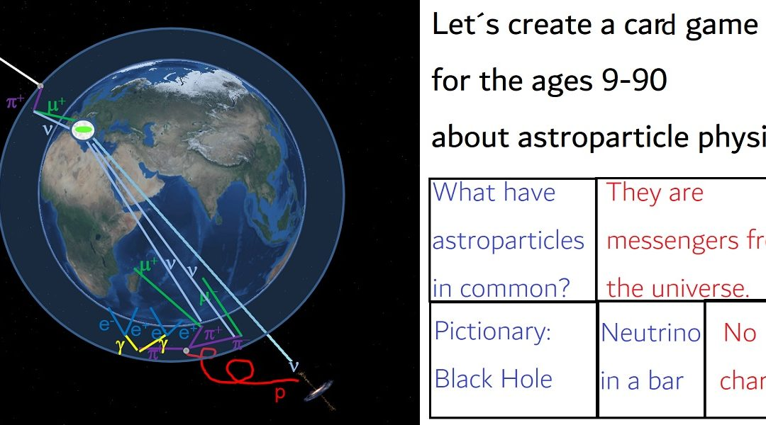 Astroparticle Physics: Science Fascinating People