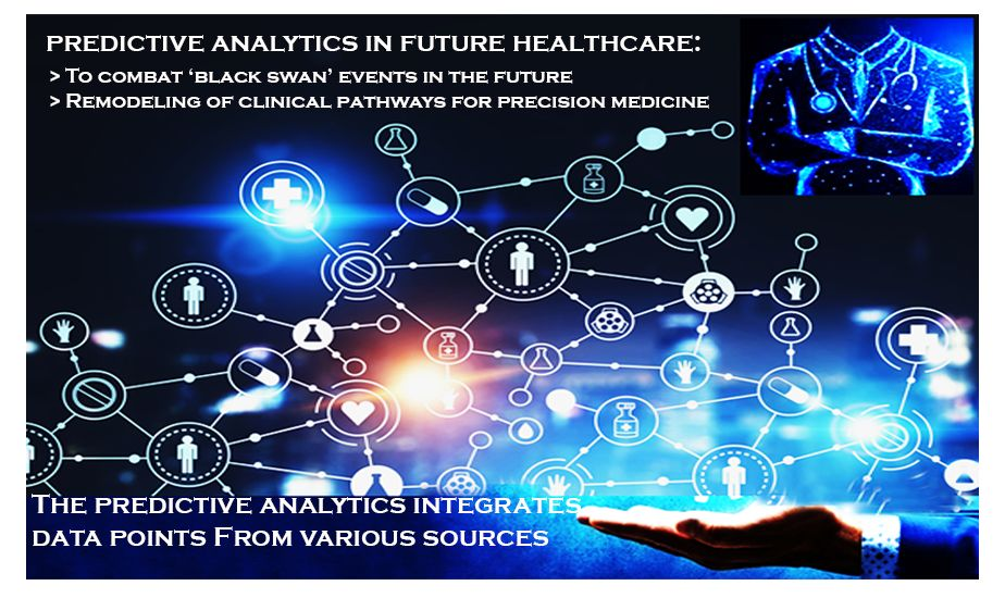 Dive Into the Future of Health With Predictive Analytics