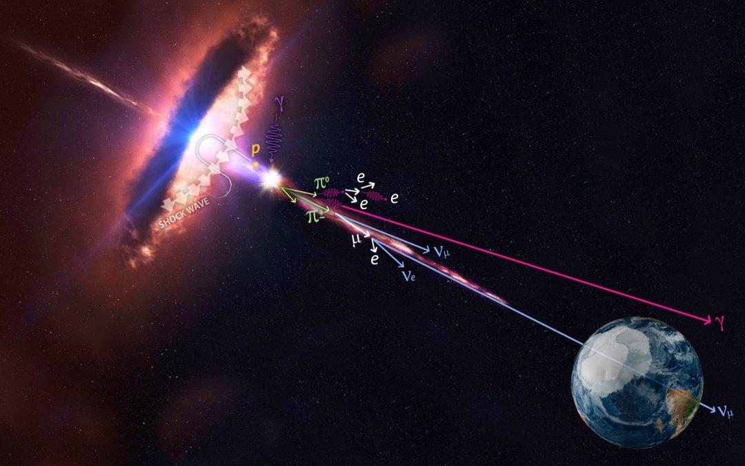 Astrophysical Probes of Quantum Physics
